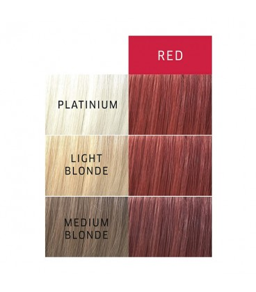 WELLA colorcharm Paints Red